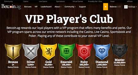 Here are the VIP Player's Club levels of Betcoin.ag Bitcoin Casino.