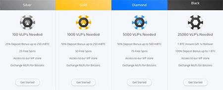 mBit Casino VIP levels: Silver, Gold, Diamond and Black.