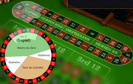 Zero Spiel (0-spiel) bet in French / European roulette with race track betting options. You can try for example European roulette with track at FortuneJack casino from Playson.