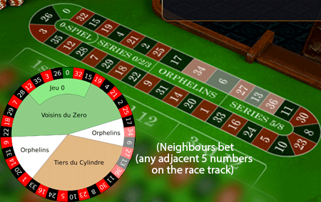 Neighbours bet in French / European roulette with race track betting options.