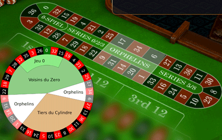 Orphelins bet in French / European roulette with race track betting options.