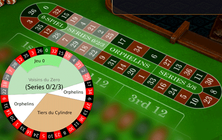 Series 0/2/3 bet in French / European roulette with race track betting options.