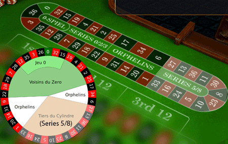 Series 5/8 bet in French / European roulette with race track betting options.