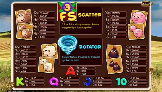 Paytable of Barnyard Twister slot game.