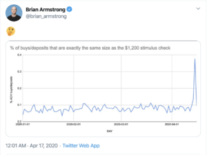 Bitcoin Stimulus