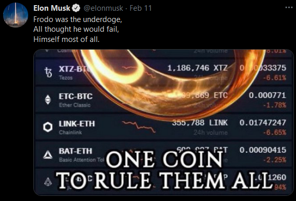 Elon Musk invests in crypto