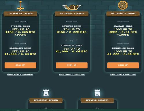 BitKingz first deposits bonus